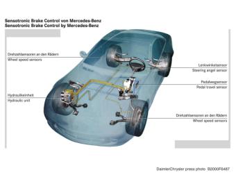 Sensotronic brake control die bremse der zukunft for Mercedes benz sensotronic brake control sbc